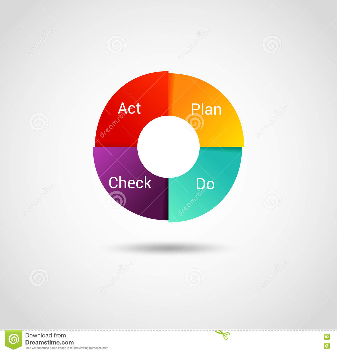 pdca cycle diagram toshiba satellite laptop parts pdsa cartoons illustrations and vector stock images 51