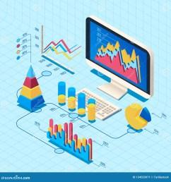 market position concept web business computer diagram 3d vector illustration [ 1600 x 1689 Pixel ]