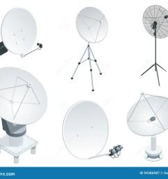 isometric set satellite dish antennas on white wireless communication equipments  [ 1300 x 1101 Pixel ]