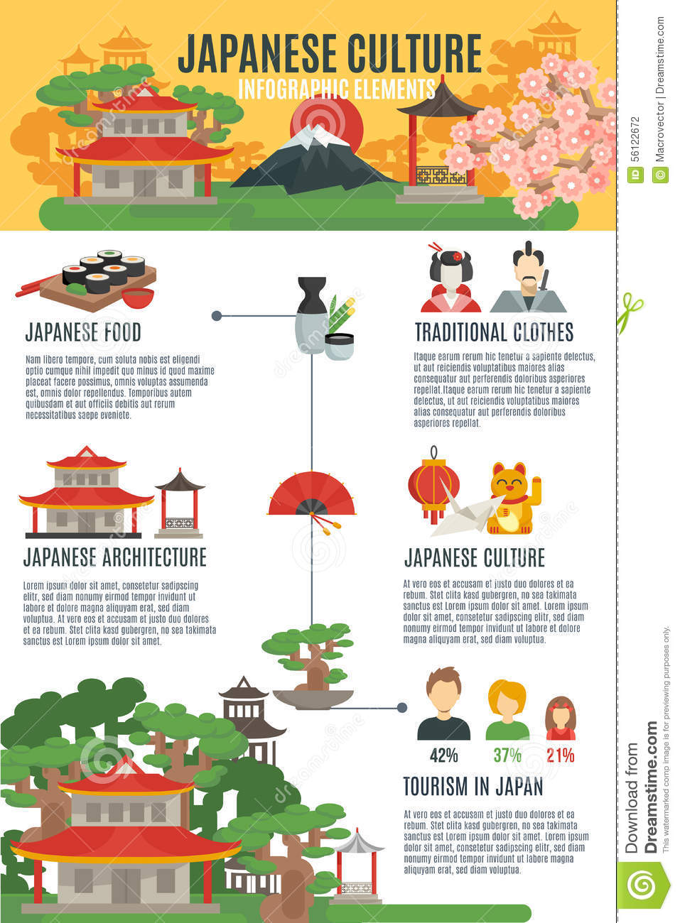 Japanese Culture Infographic Set Stock Vector