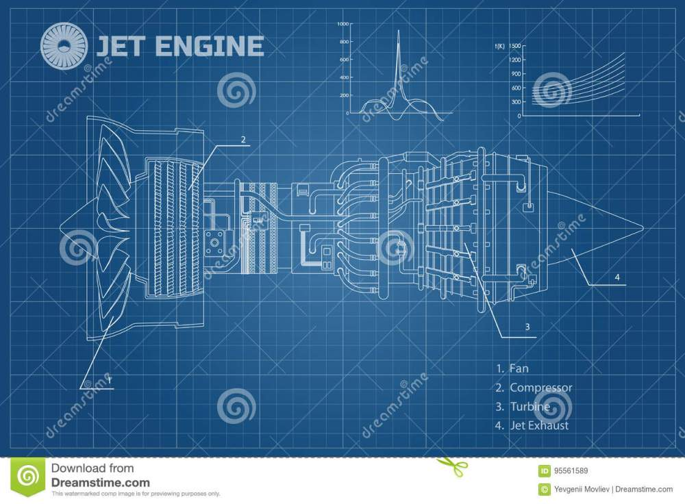 medium resolution of jet engine in a outline style industrial vector blueprint part of the aircraft