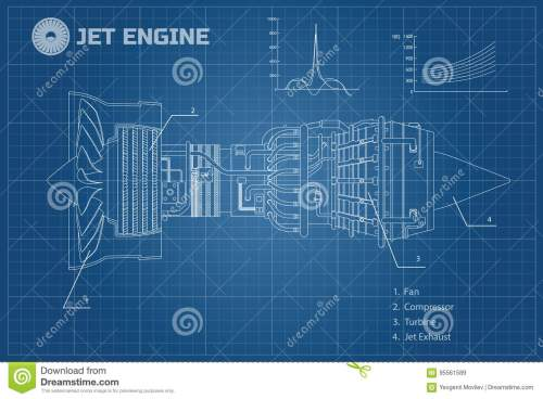 small resolution of jet engine in a outline style industrial vector blueprint part of the aircraft