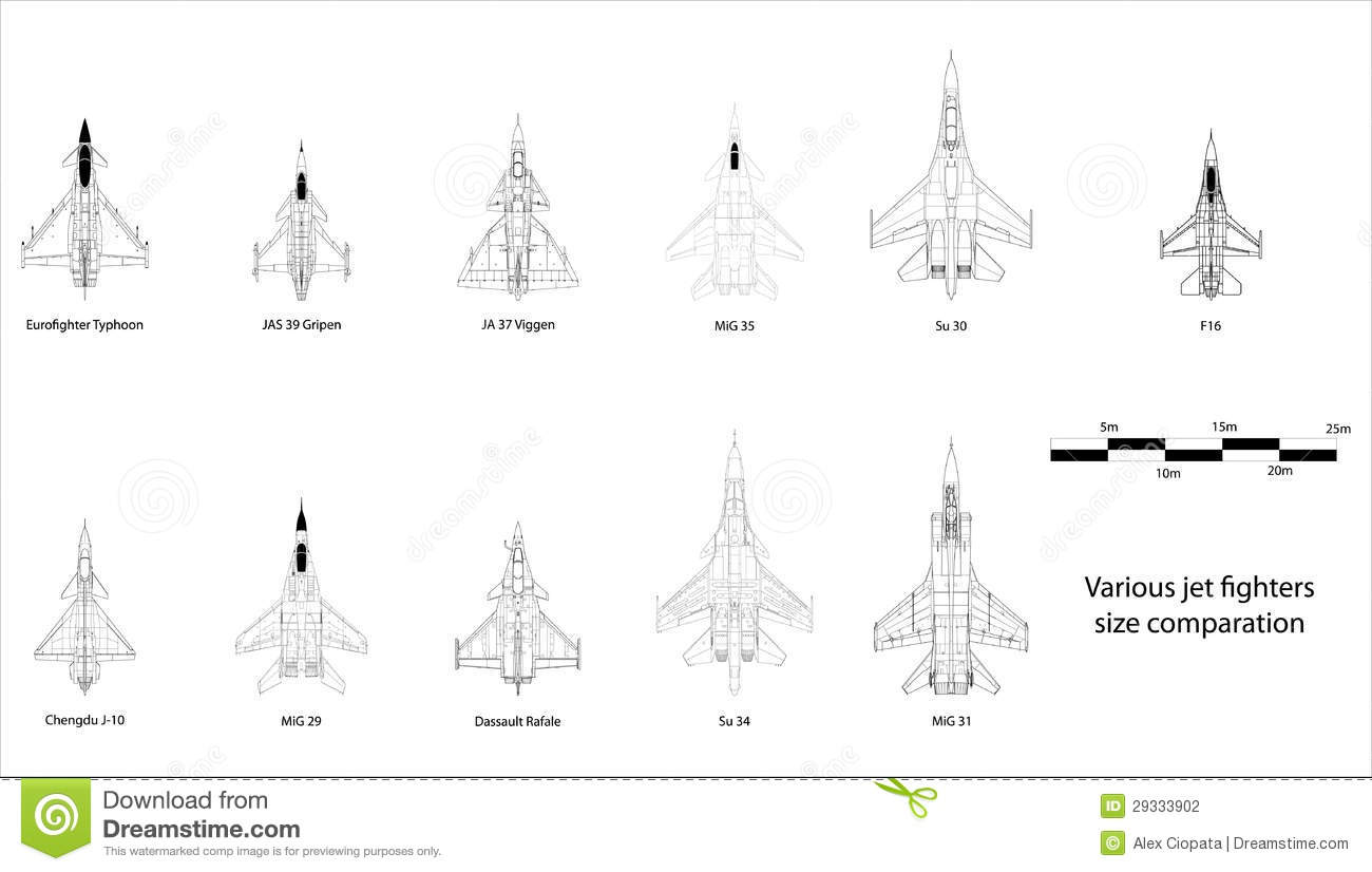 Jet Fighters Comparison Stock Photography
