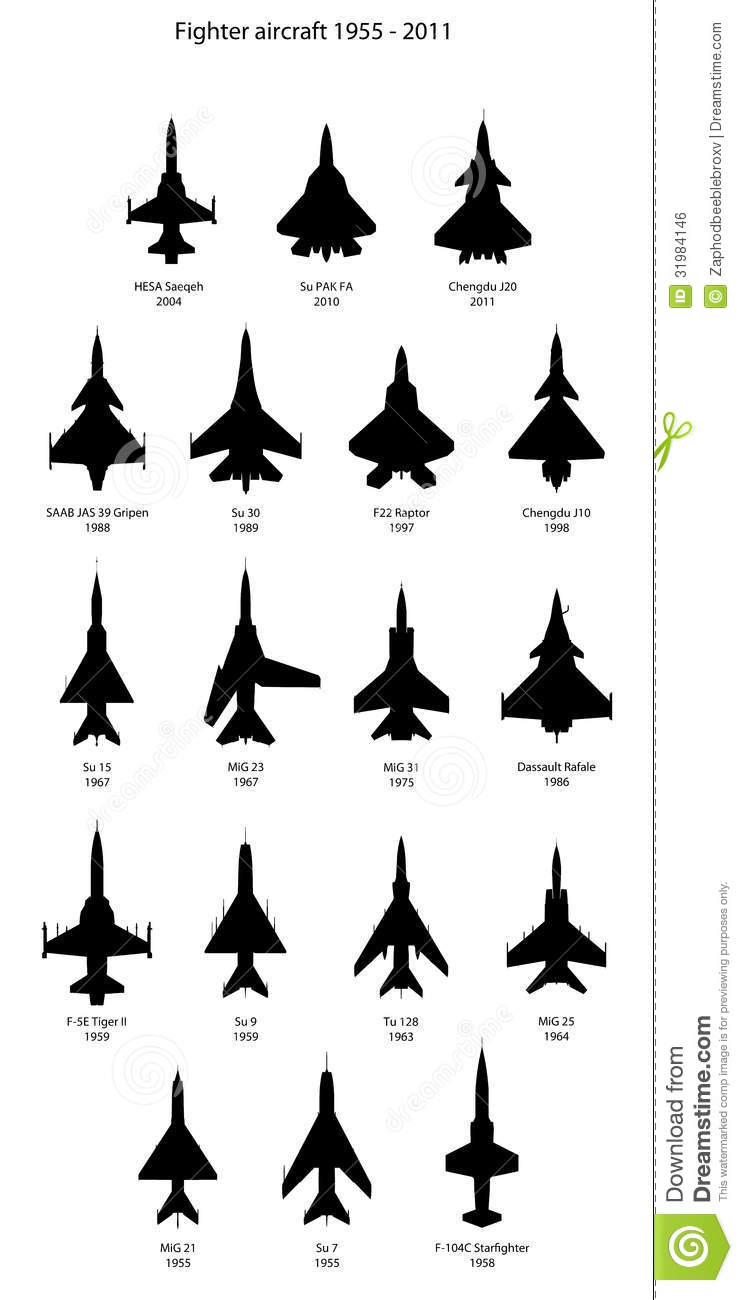 Silhouettes Jetfighters stock photo. Image of jets