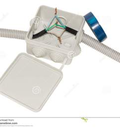 junction box for electrical wiring with wires [ 1300 x 1095 Pixel ]