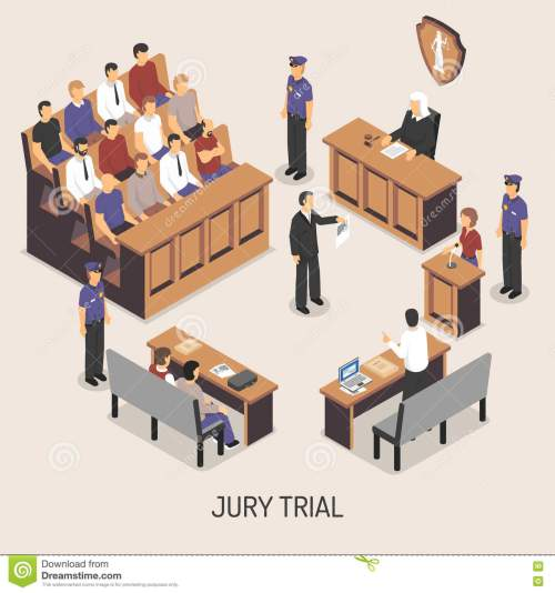 small resolution of trial courtroom layout www imgkid com the image kid courtroom clip art county courtroom diagram