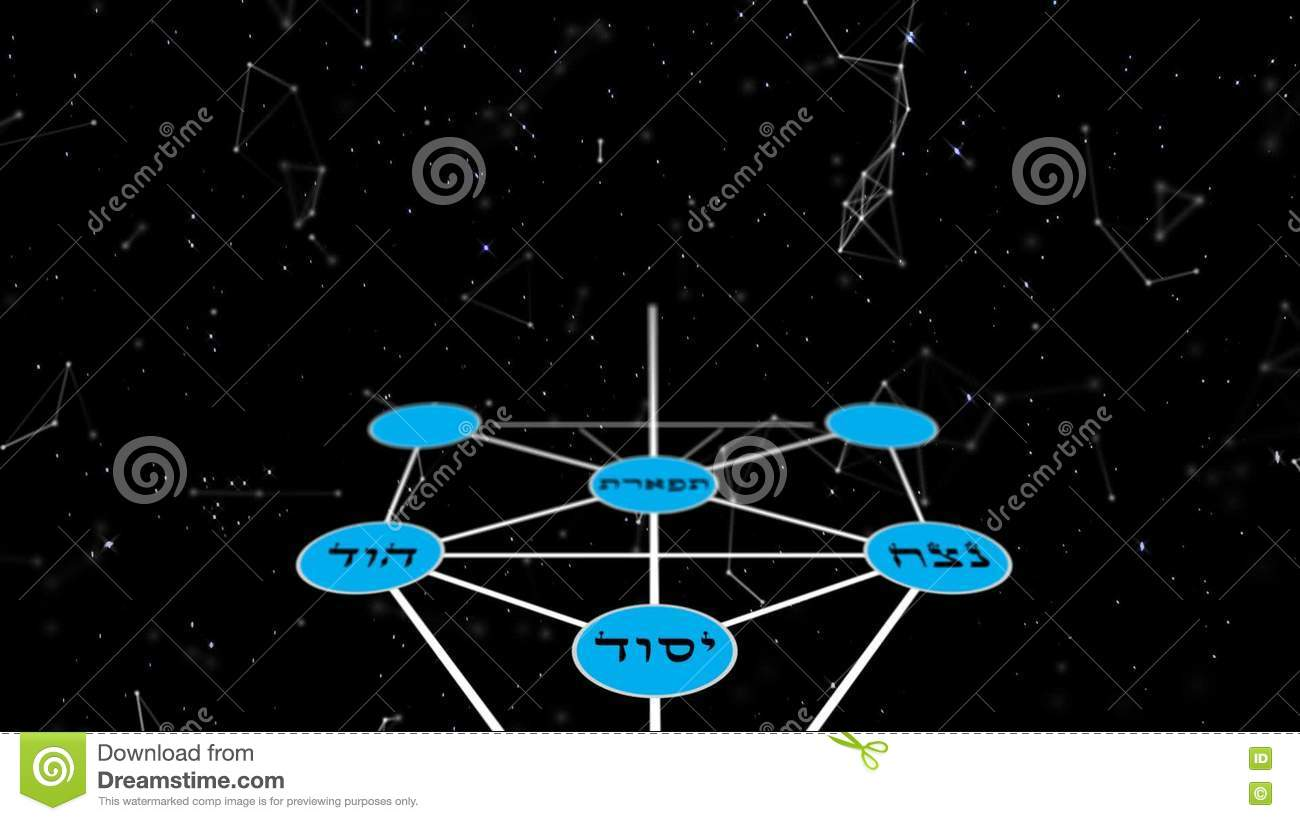 hight resolution of kabbalah tree of life with hebrew text with stars and plexus background