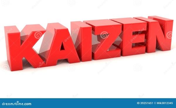Kaizen Improvement Clip Art