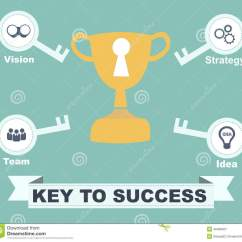 Strategic Planning Framework Diagram Modine Pd 50 Wiring Business Royalty Free