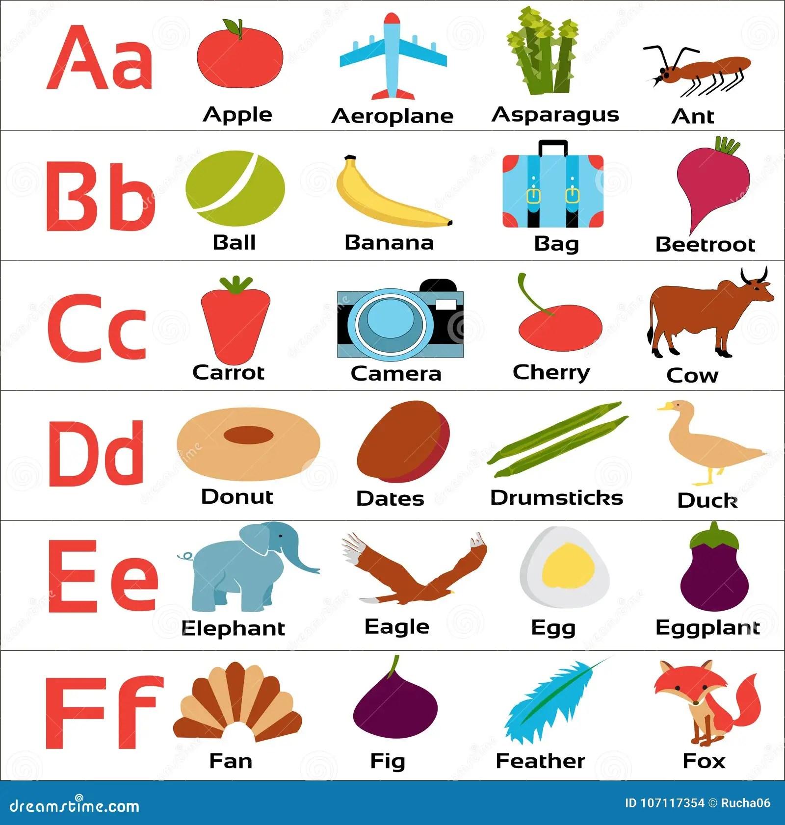 Kindergarten Alphabets Abcdef For Small Children Stock