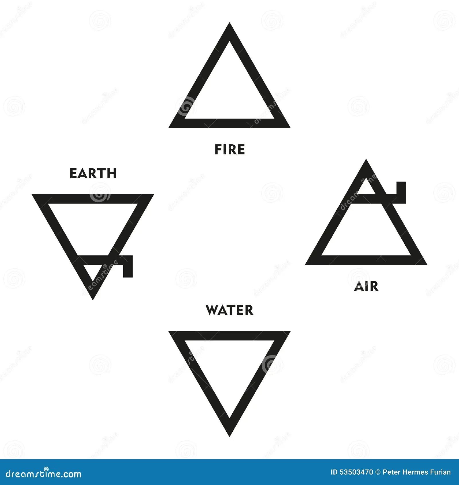 Klasyczny Cztery Elementu Symbolu Redniowieczna Alchemia