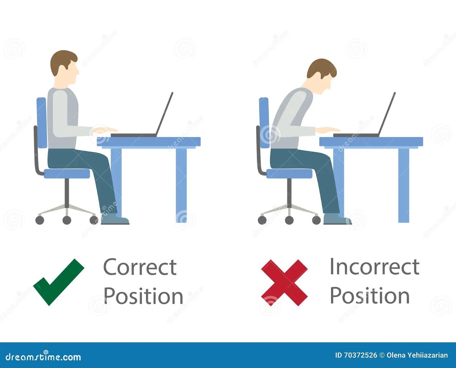 Korrekte Und Falsche Sitzenlage Am Computer Vektor
