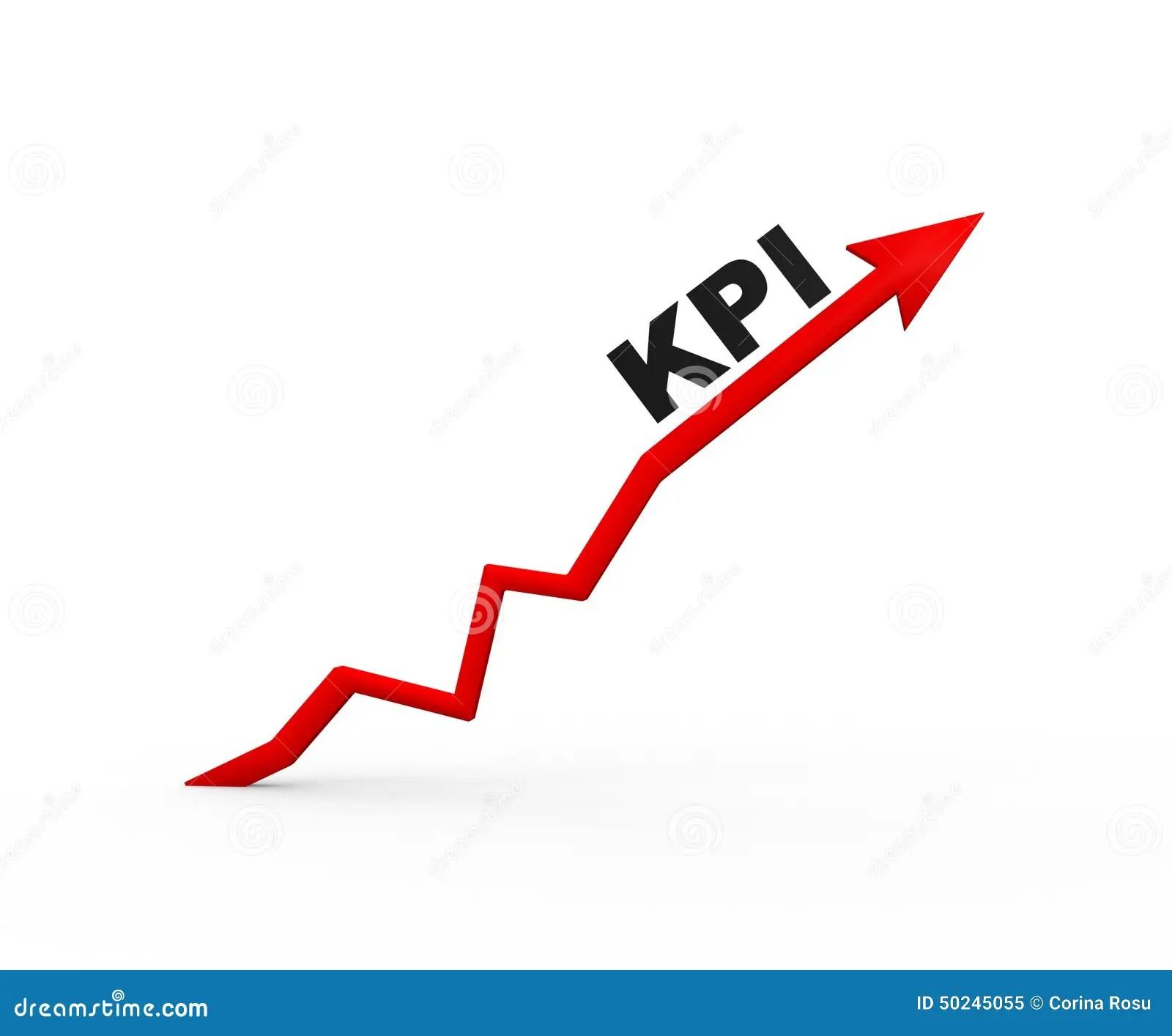 KPI ( Key Performance Indicator) Stock Illustration