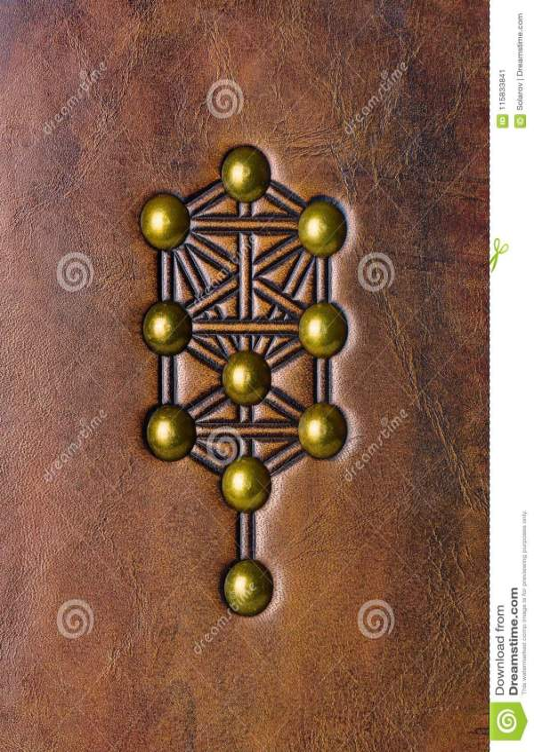 L'albero Della Vita Simbolo Di Kabbalah Impresso Cuoio