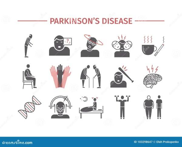 La Maladie Du De Parkinson Symptmes Traitement