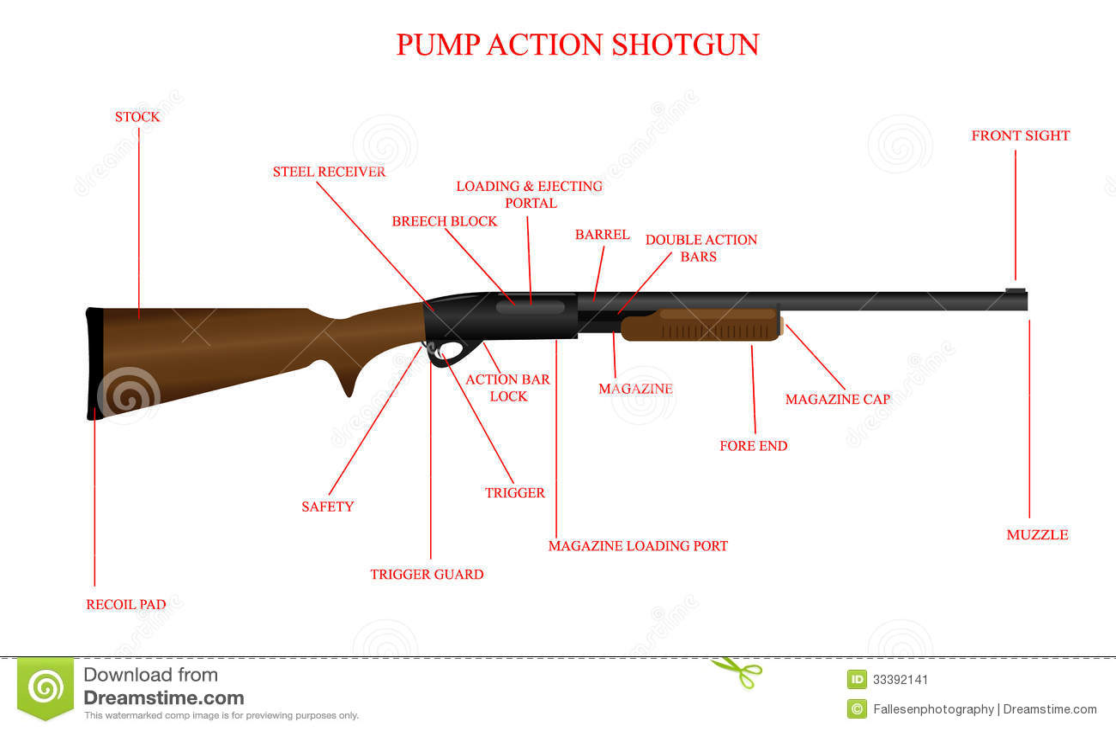 basic gun diagram 07 ford f150 wiring labeled shotgun stock vector illustration of