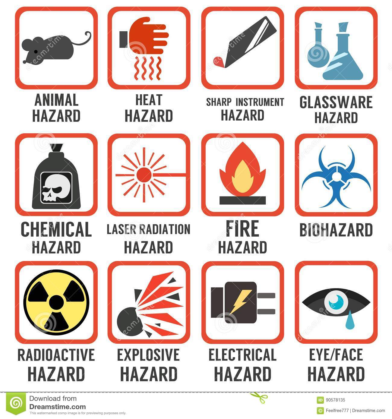 Laboratory Science Hazards Concept Poster Stock Vector