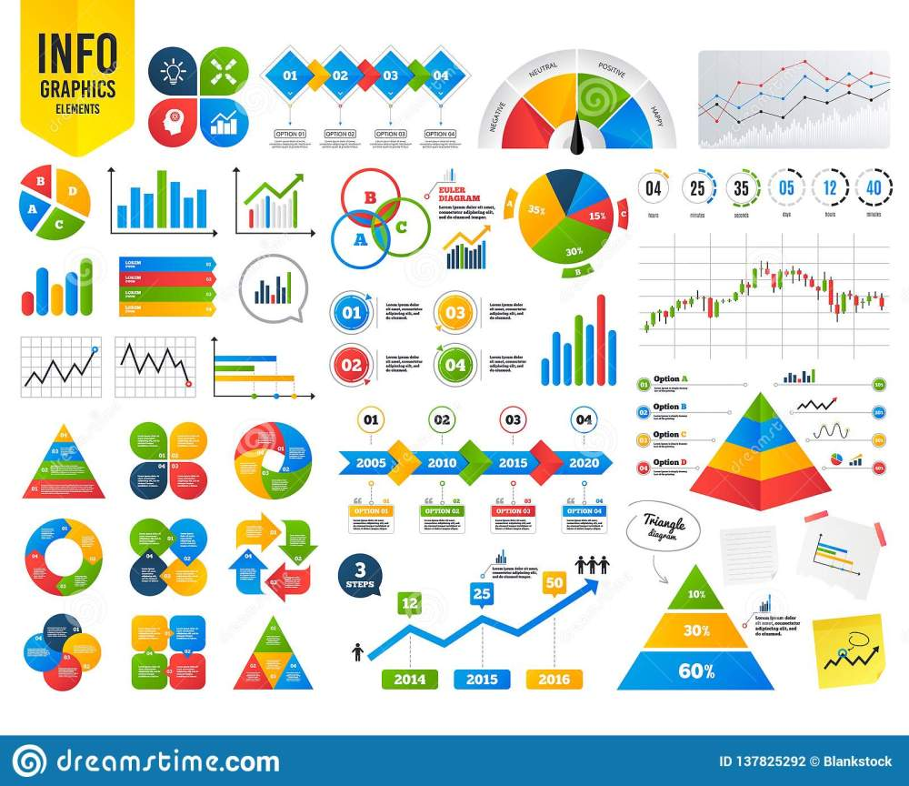 medium resolution of business infographic template lamp idea and head with gear icons graph chart diagram sign teamwork symbol financial chart time counter vector