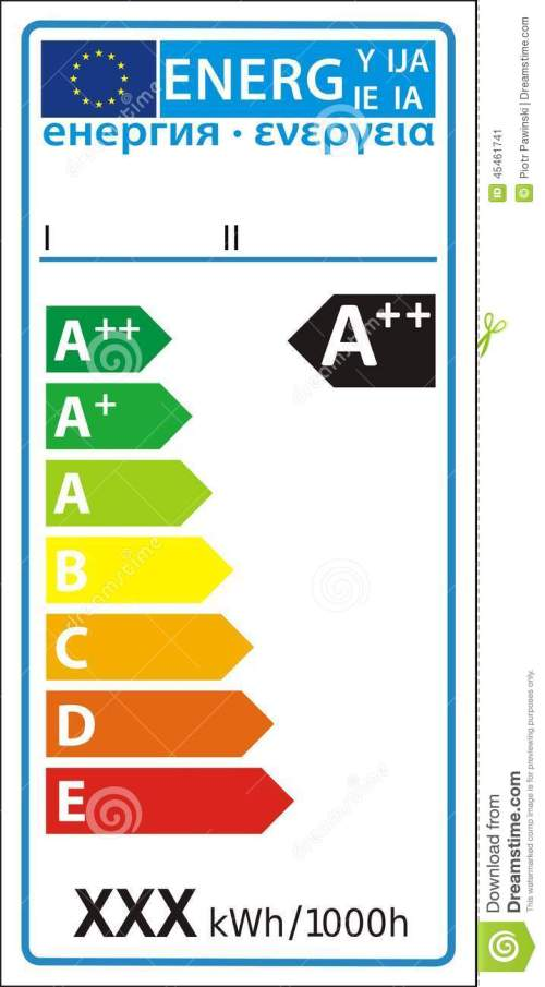 small resolution of lamp new energy rating graph label