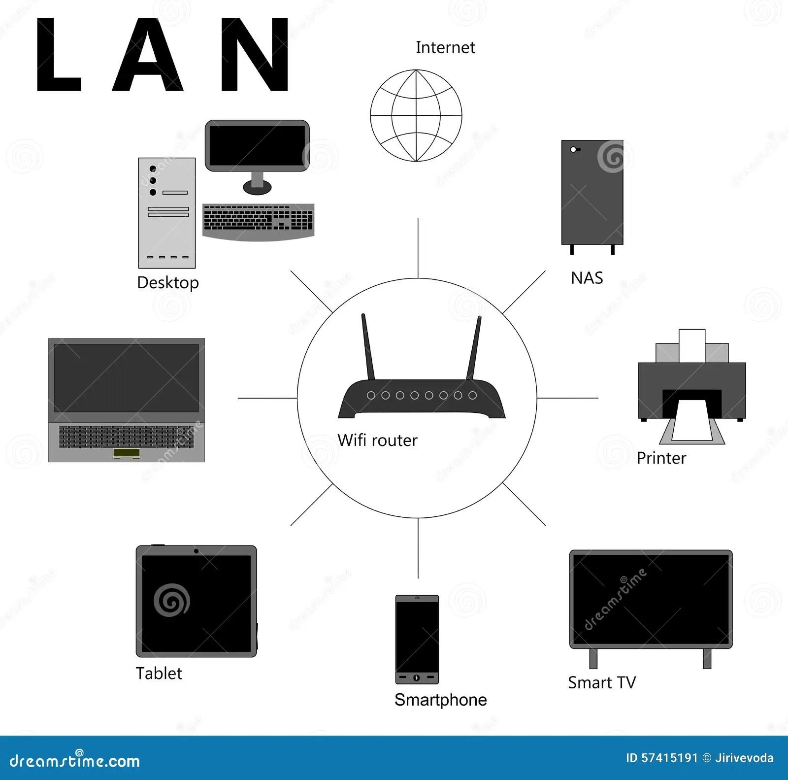office lan network diagram best automotive wiring diagrams architecture blueprints house