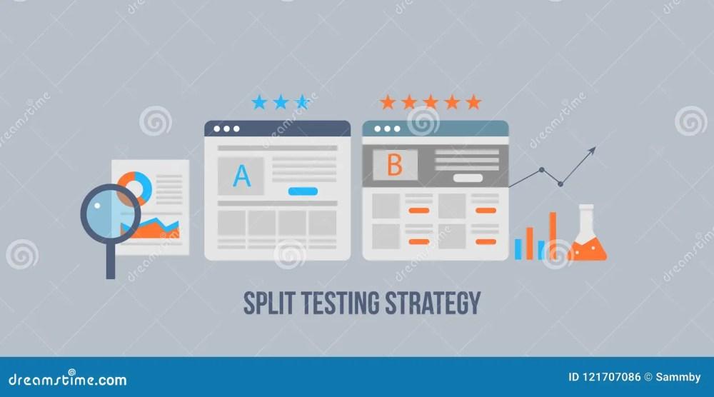 medium resolution of landing page split test ab test for audience interaction development digital marketing strategy
