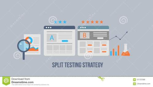 small resolution of landing page split test ab test for audience interaction development digital marketing strategy