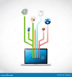 laptop social media circuit diagram illustration [ 1377 x 1300 Pixel ]