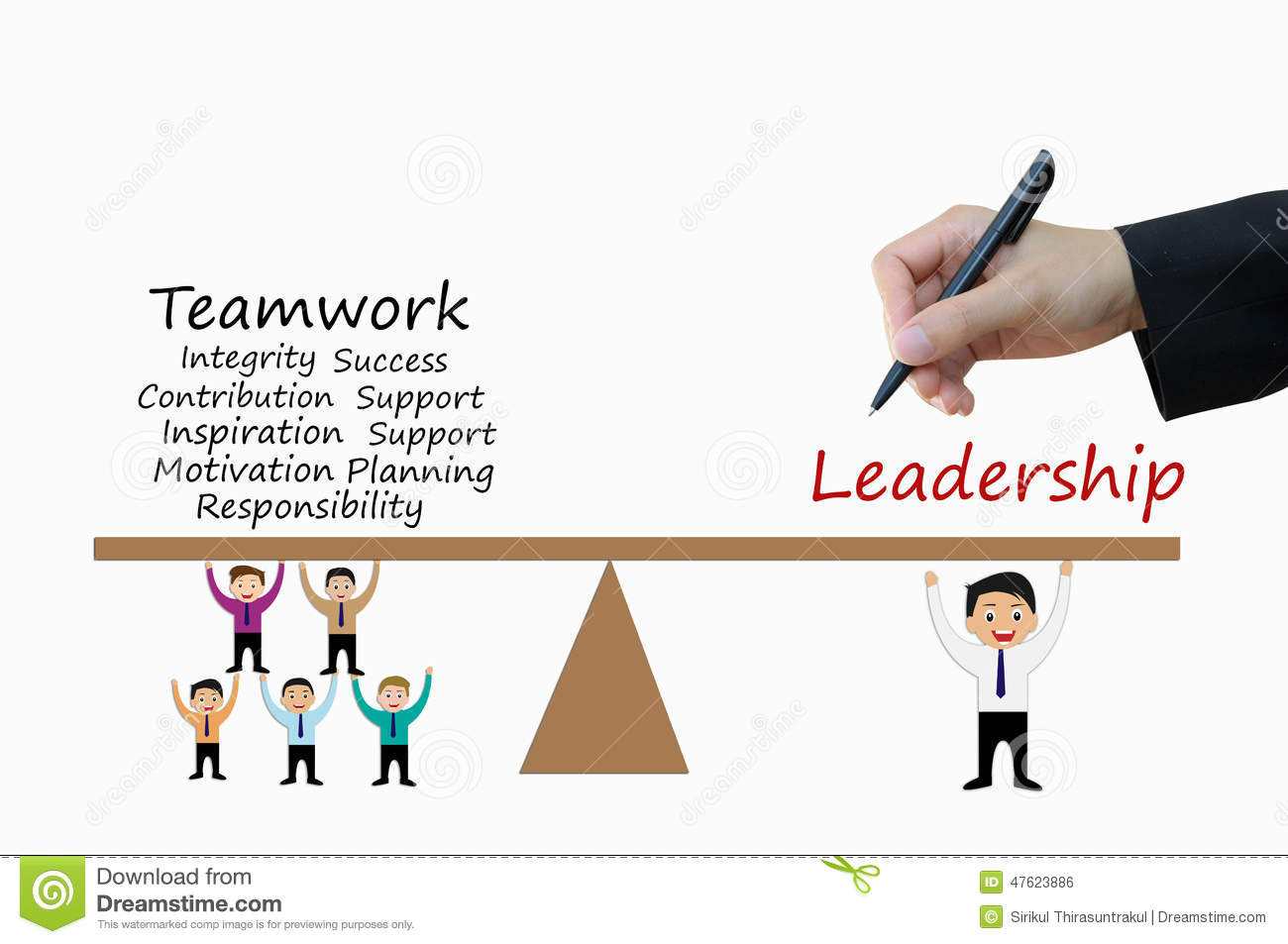 Leadership And Teamwork Of Business Concept Stock