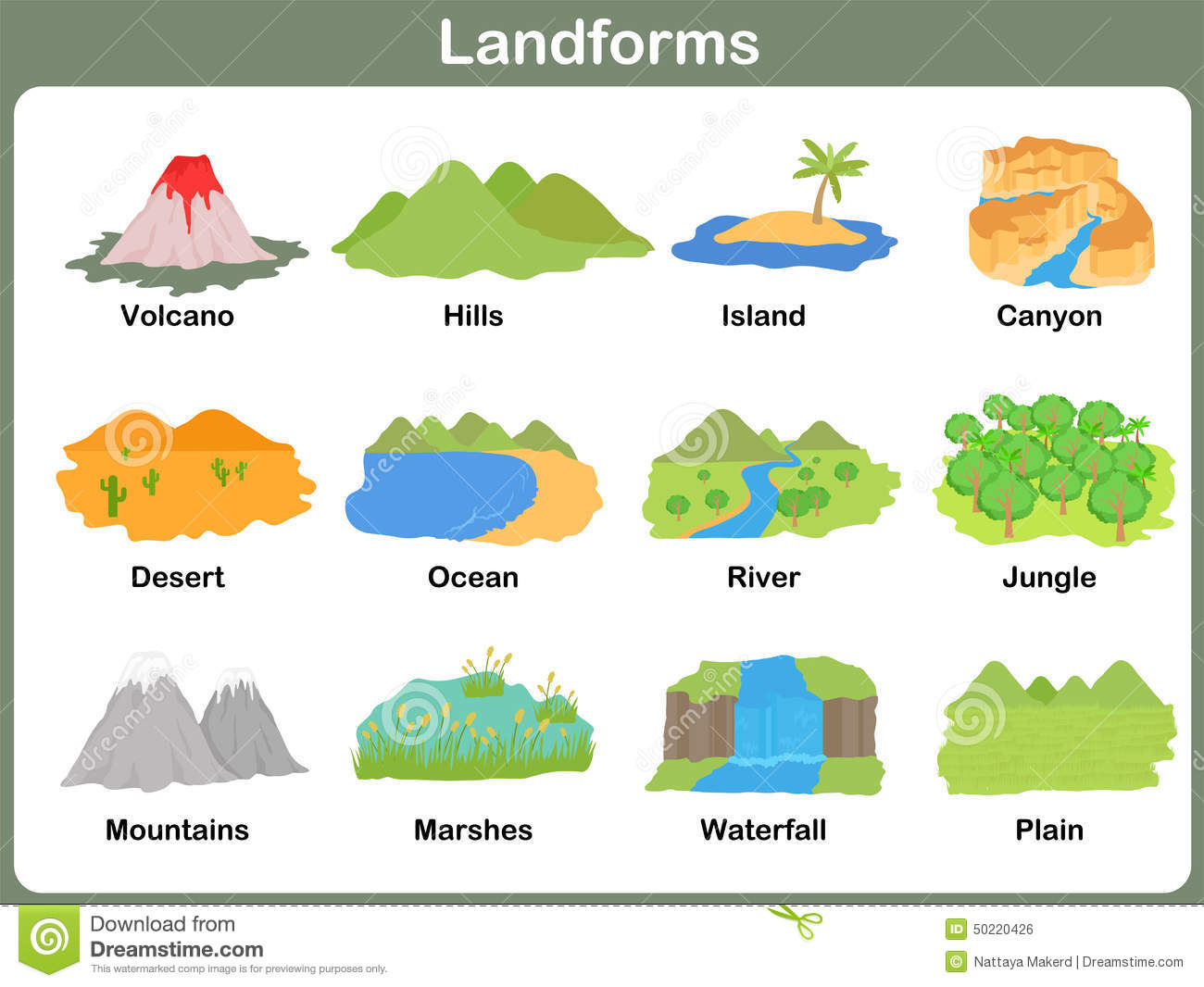 Landforms Worksheet For Kids