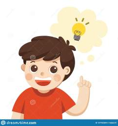smart cute boy thinking stock illustrations 186 smart cute boy thinking stock illustrations vectors clipart dreamstime [ 1600 x 1689 Pixel ]