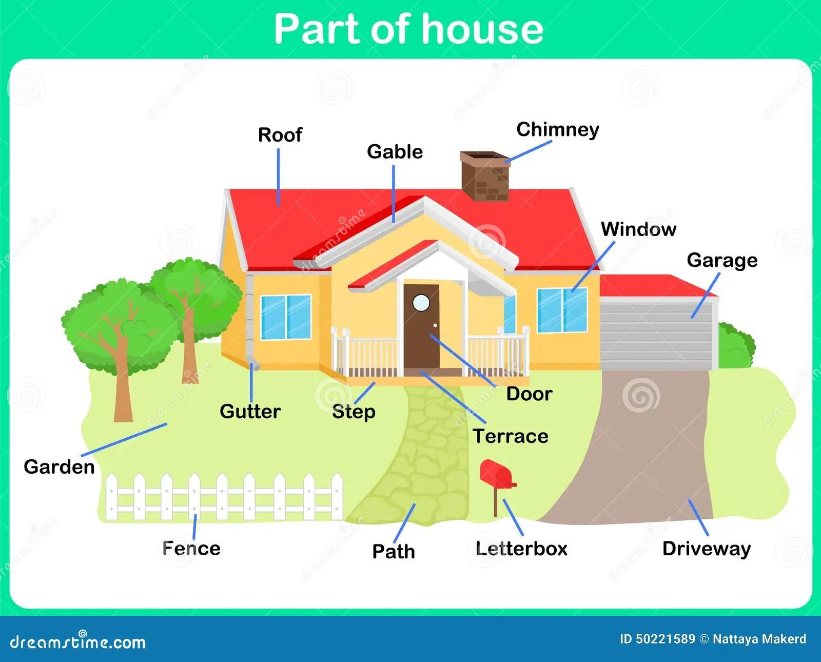 Lehnende Teile Des Hauses Fur Kinder