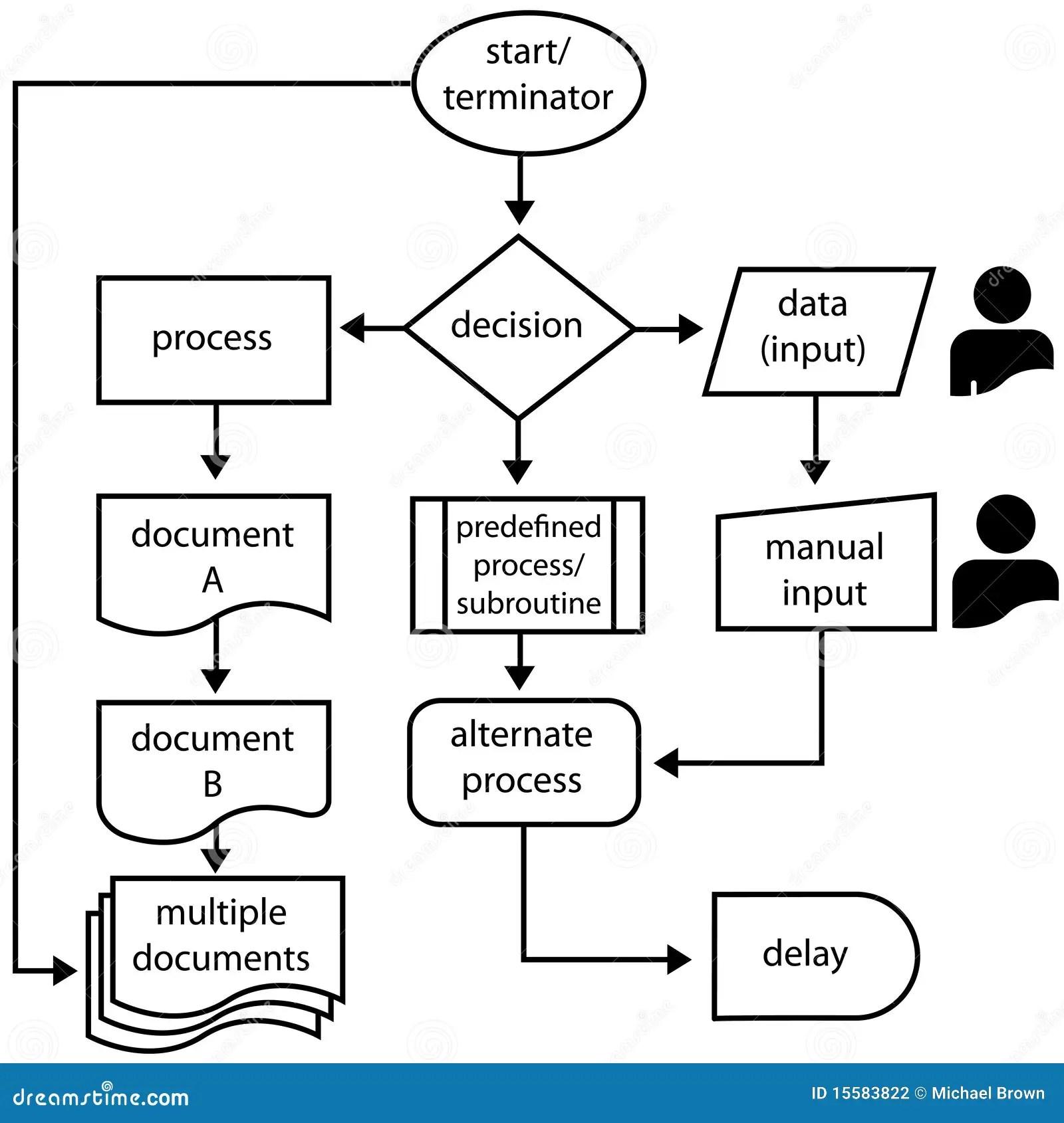Organogram Template Excel