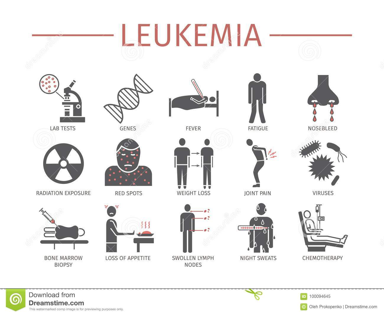 Symptoms Of Leukemia Vector Illustration
