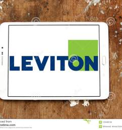 leviton manufacturing company is the largest privately held manufacturer of electrical wiring equipment in north america [ 1300 x 1043 Pixel ]