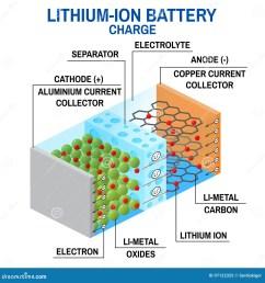 li ion battery diagram  [ 1300 x 1390 Pixel ]