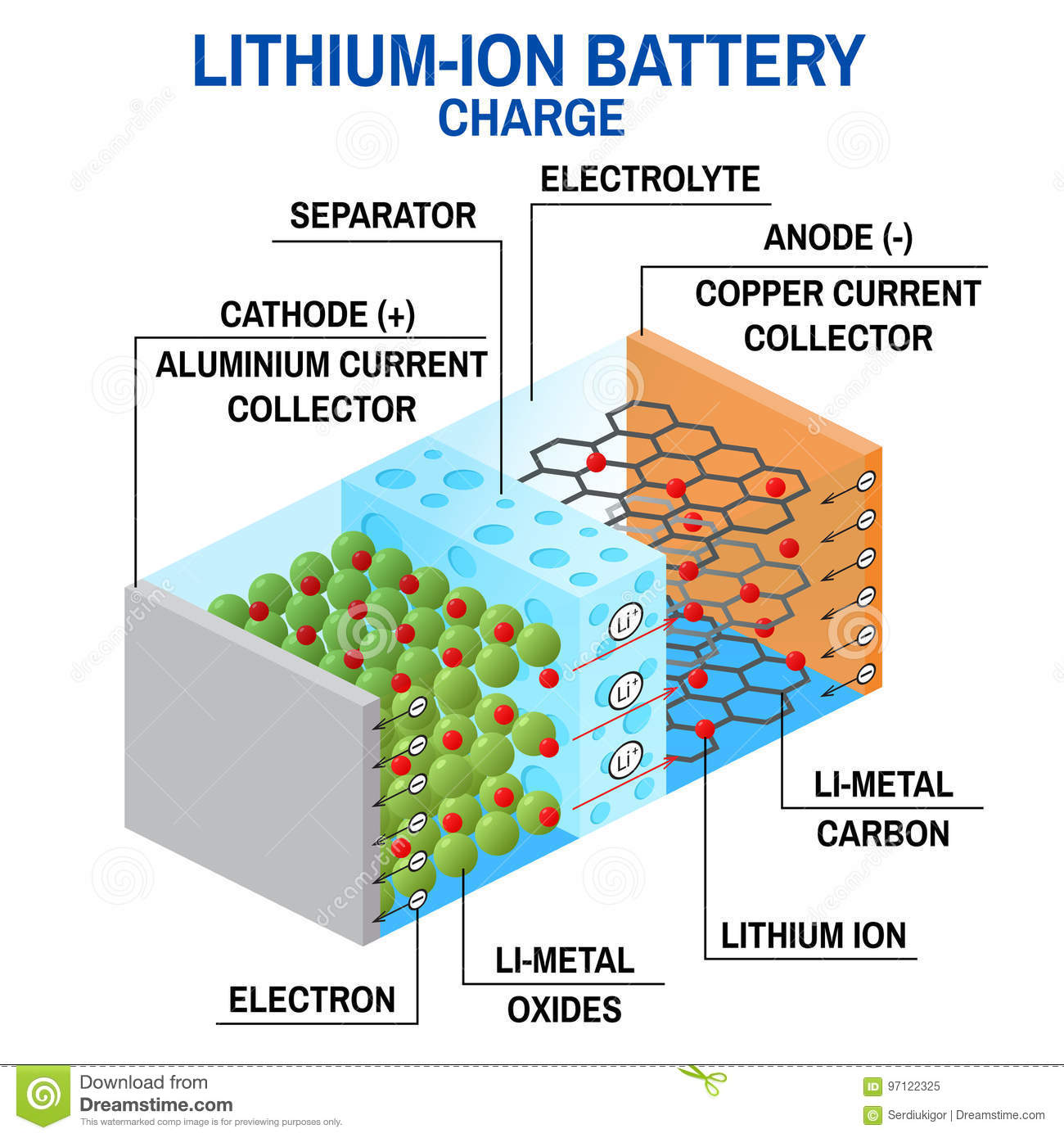 hight resolution of li ion battery diagram