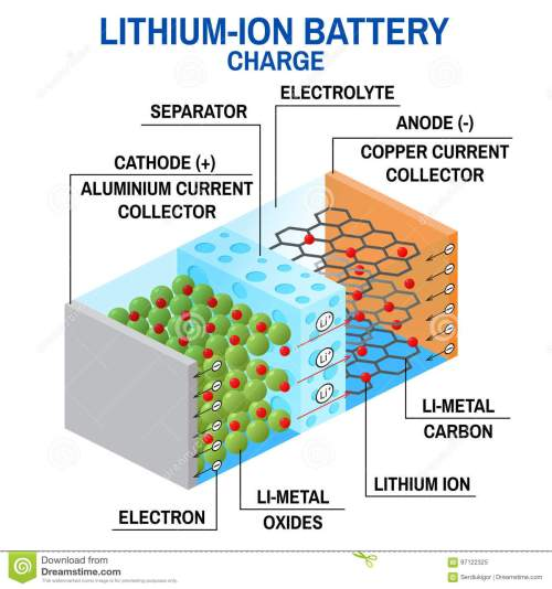 small resolution of li ion battery diagram