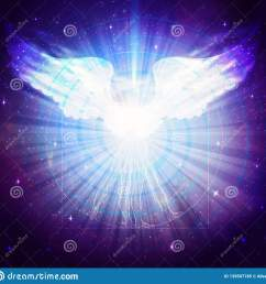 light beings vitruvian human diagram body with binary codes and angel wings glowing white light rays blue and purple background with sparkling stars  [ 1600 x 1583 Pixel ]