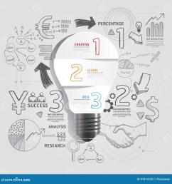light bulb doodles line drawing success strategy plan idea [ 1300 x 1390 Pixel ]