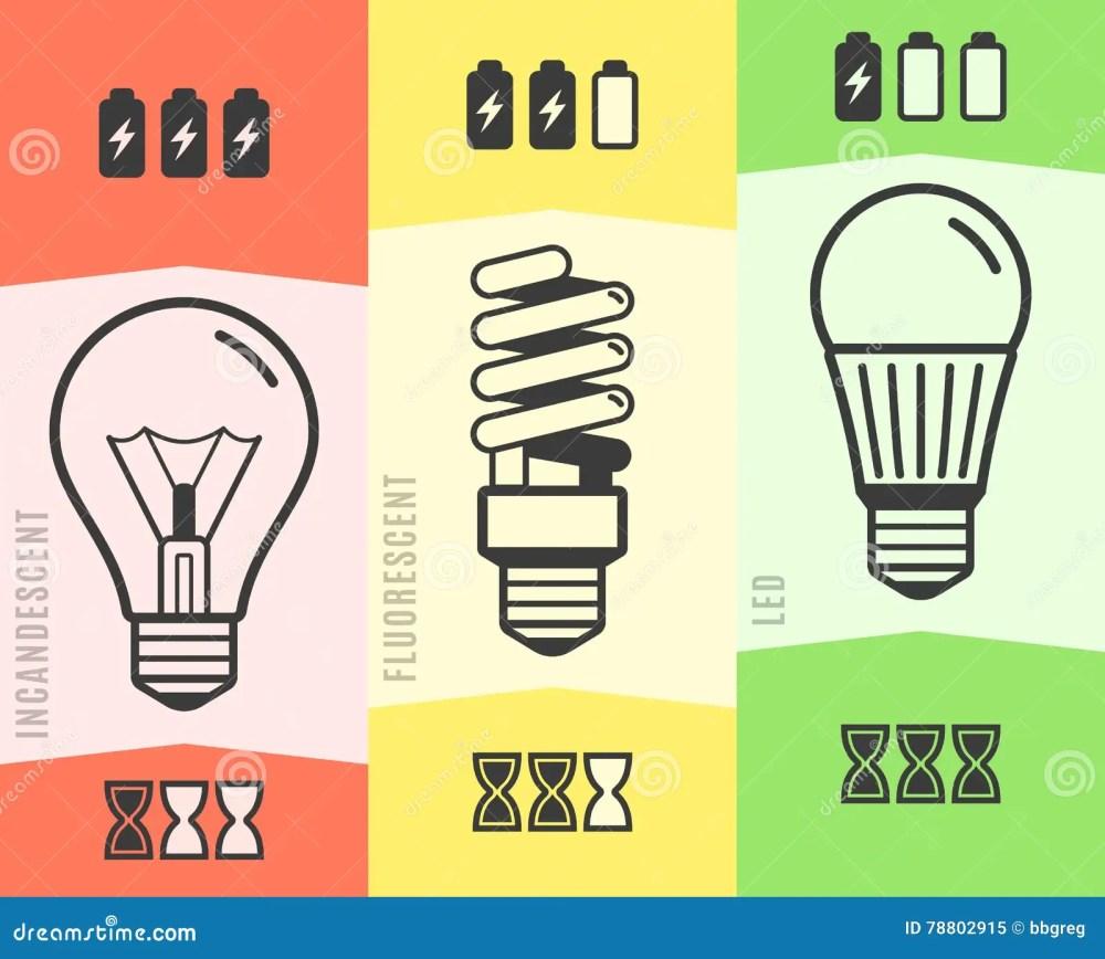 medium resolution of light bulb efficiency comparison chart infographic vector illustration