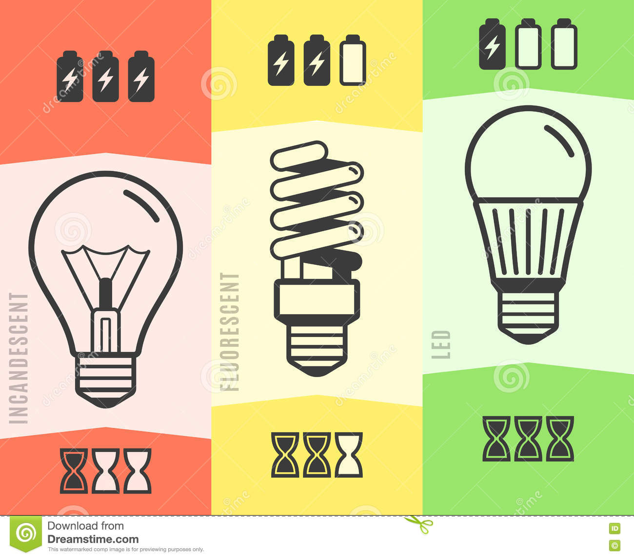 hight resolution of light bulb efficiency comparison chart infographic vector illustration