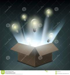 light bulbs fly out of a cardboard box symbol of creative innovation and business start up power of electricity and technological discoveries  [ 1300 x 1390 Pixel ]