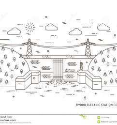 linear hydro electric station hydroelectric power plant vector illustration hydro power engineering waterpower plant hydroelectric plant  [ 1300 x 1065 Pixel ]