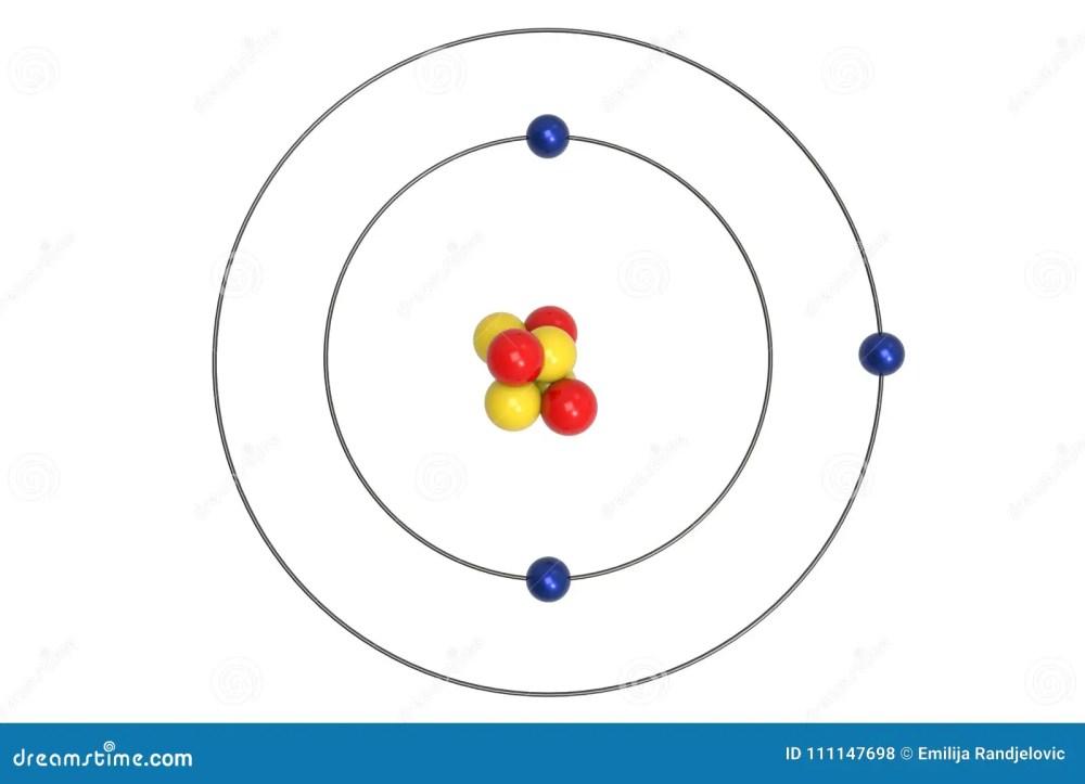 medium resolution of lithium atom bohr model with proton neutron and electron