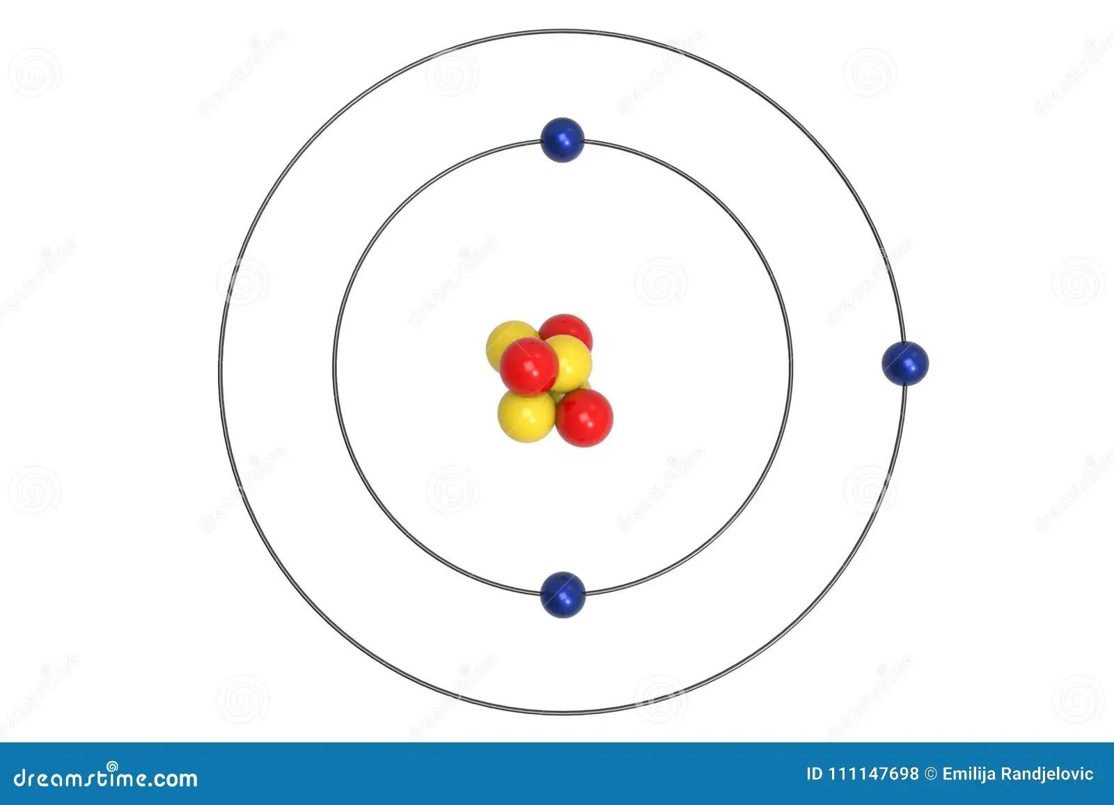 hight resolution of lithium atom bohr model with proton neutron and electron