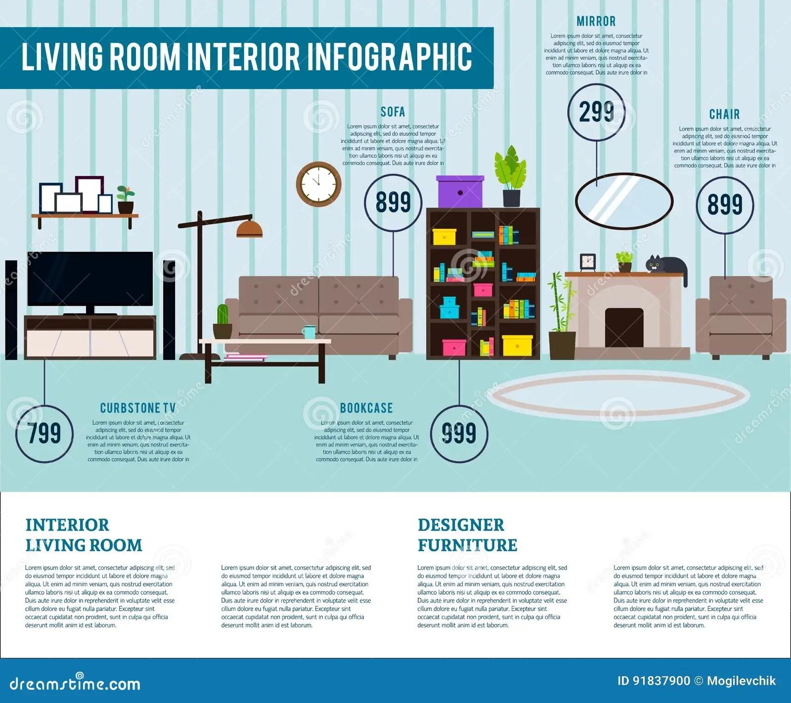 Living Room Interior Design Infographic Template Vector Illustration | CartoonDealer.com #91837900
