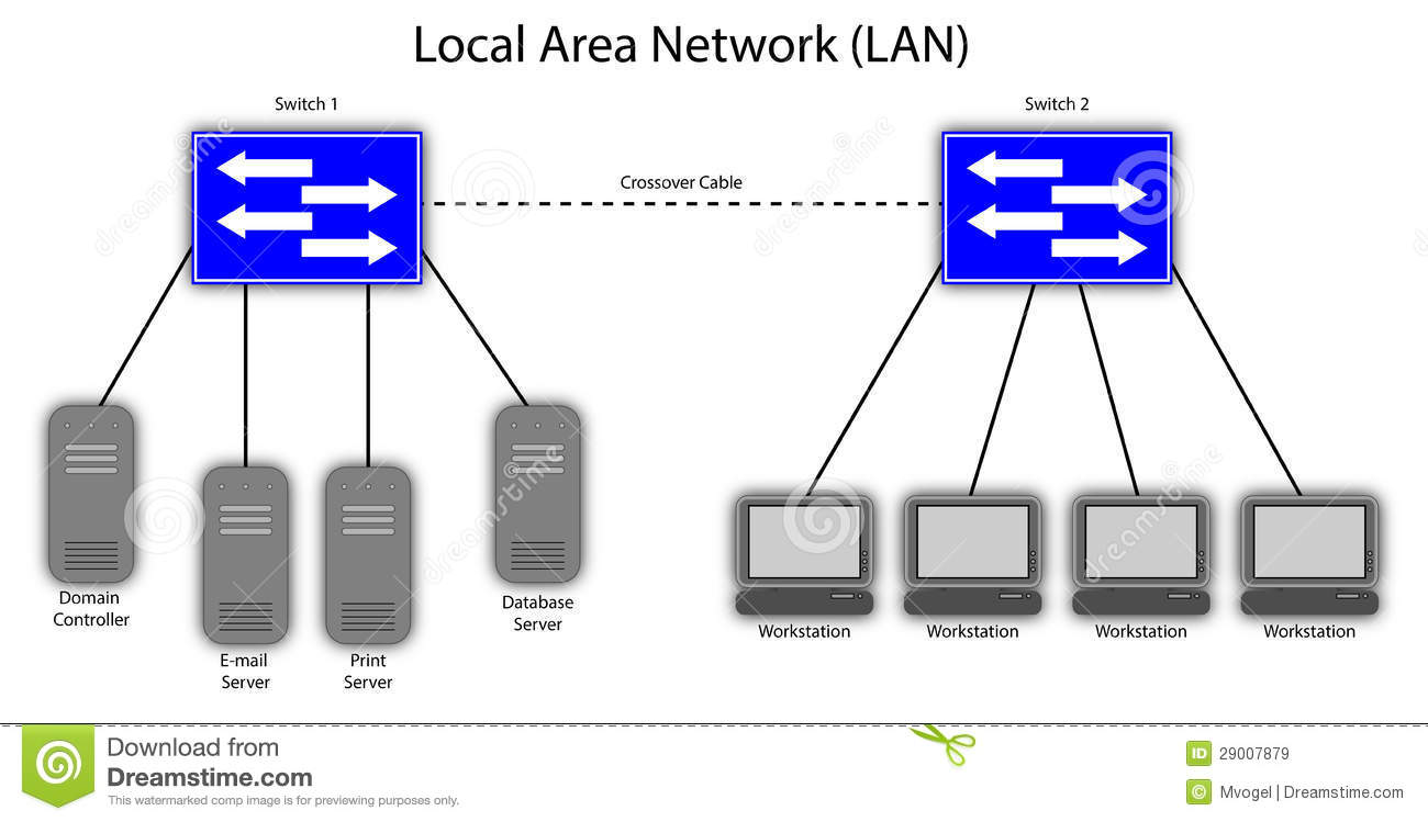 Local Area Network Diagram Royalty Free Stock Images Image 29007879