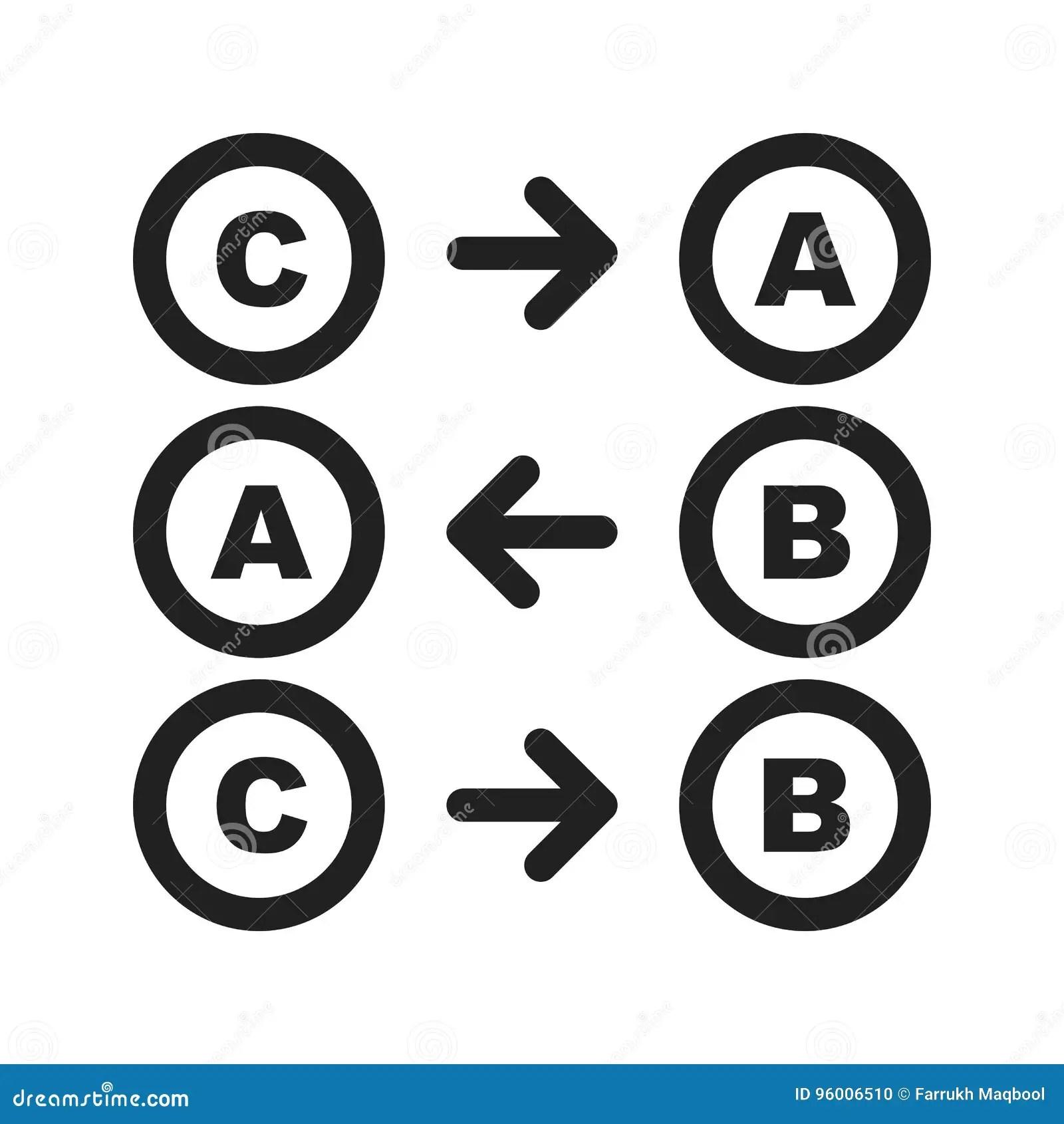Logic stock vector. Illustration of concept, formula