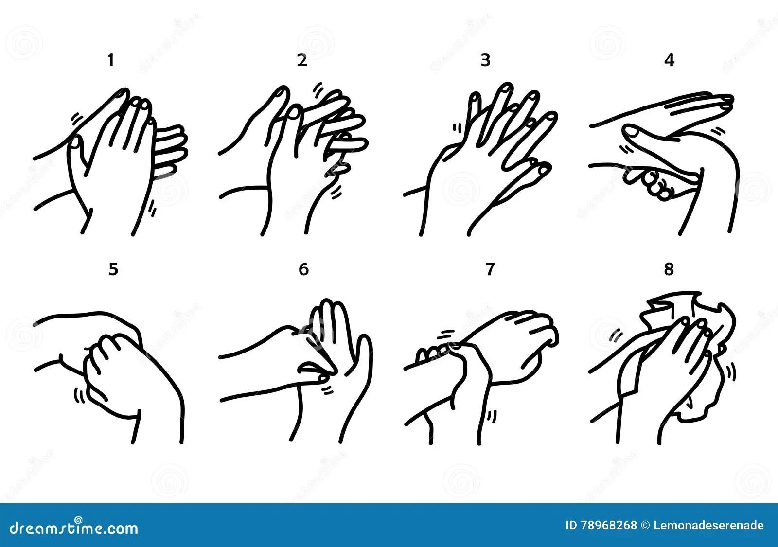 Método Passo A Passo De Lavagem Das Mãos Ilustração do