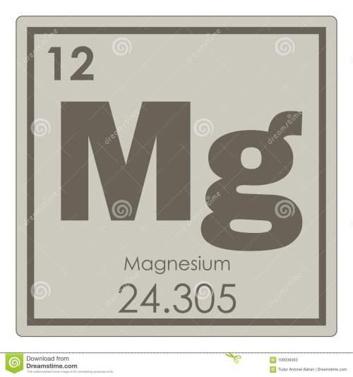 small resolution of magnesium chemical element